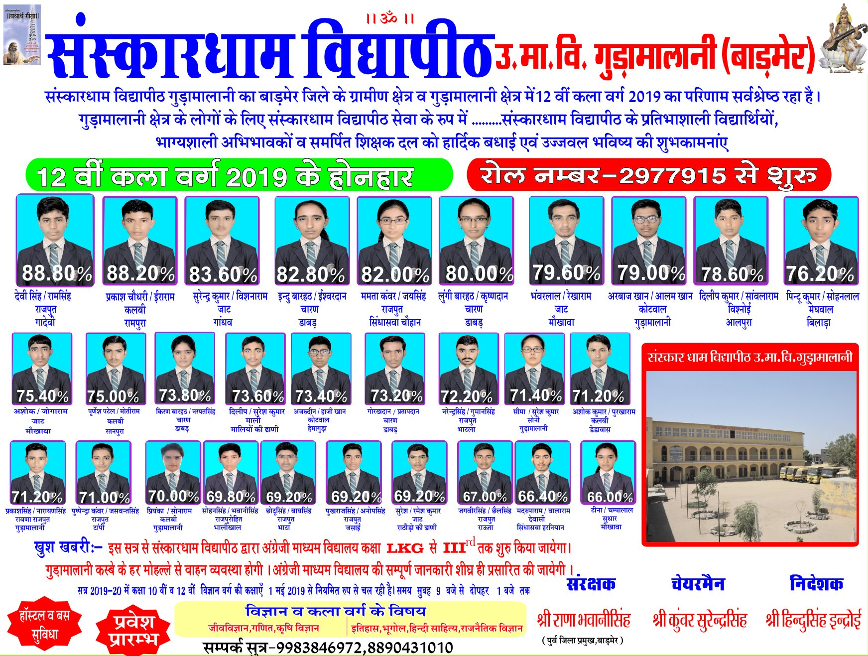 12th Arts Result 2019